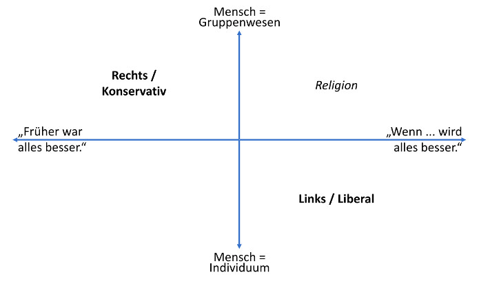 17-02-09_anja_schema_linksrechts